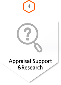 4.Appraisal Support & Research